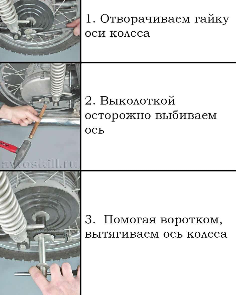 Процесс демонтажа оси мотоцикла ИЖ