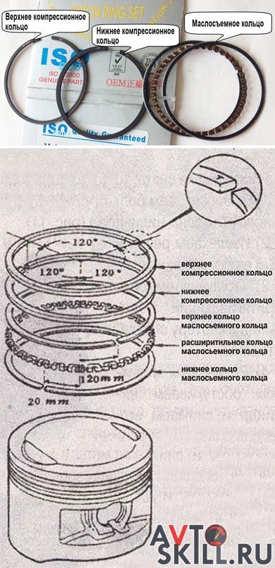 Внешний вид и схема установки поршневых колец