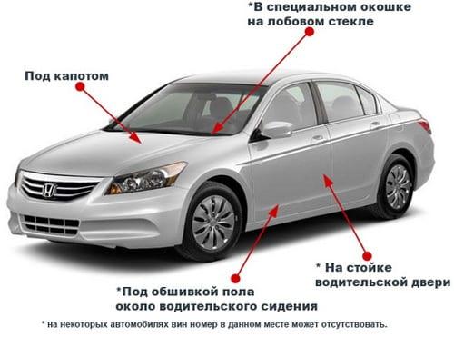 Расположение VIN-номеров на автомобиле (пример)