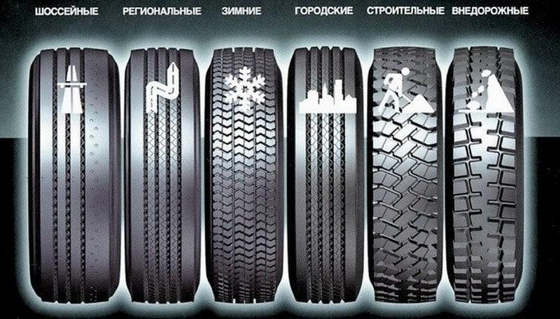 Различные виды шин