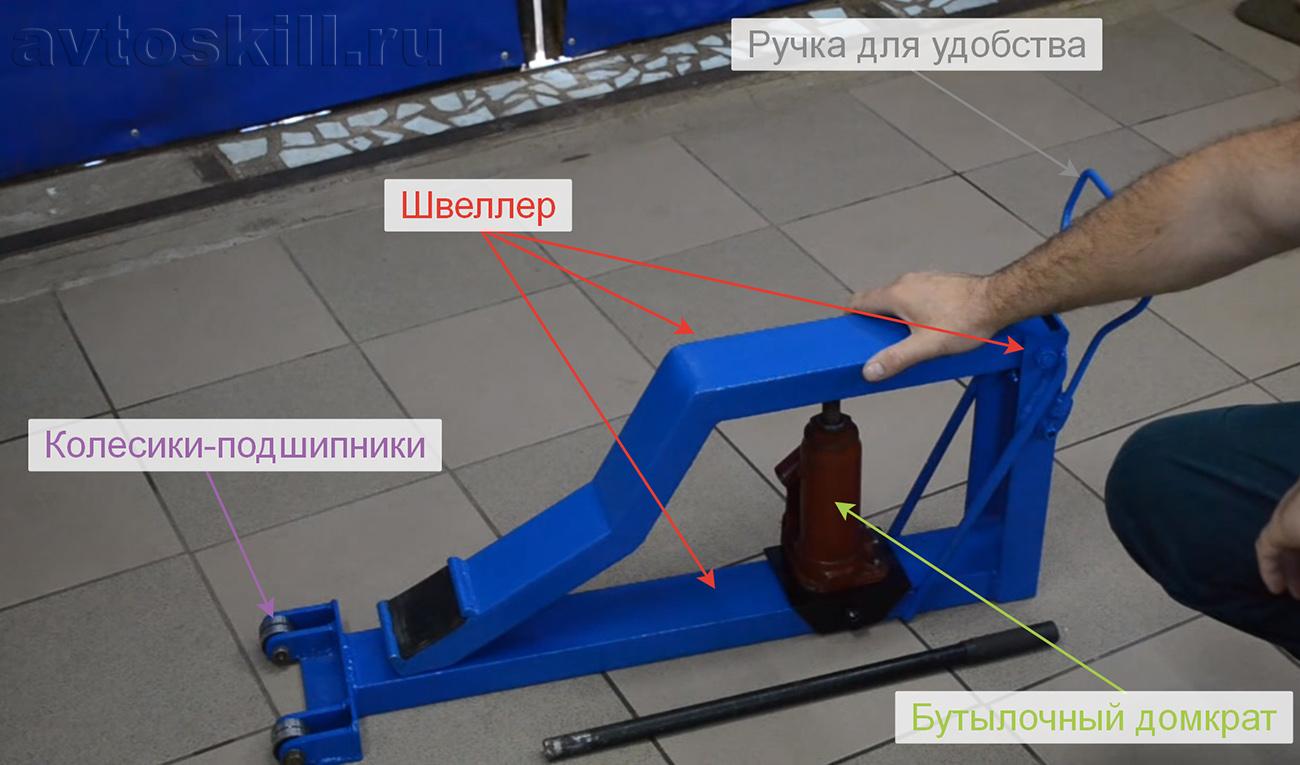 как сделать гидравлический домкрат своими руками