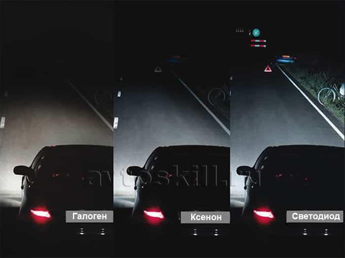 Виды фар автомобиля | Запотевает фара изнутри что делать видео