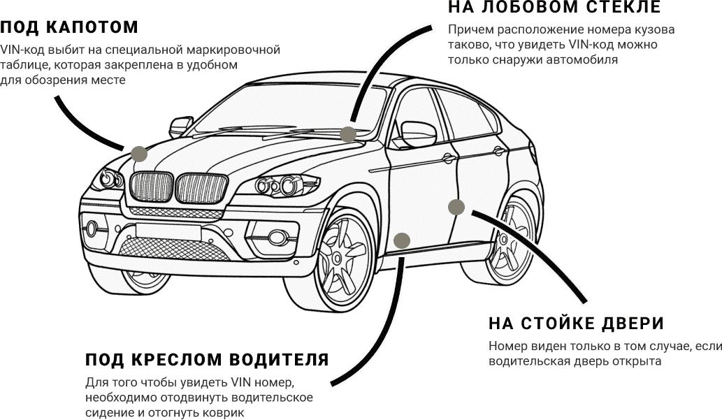 Где найти VIN-код | Как узнать цвет краски автомобиля по VIN