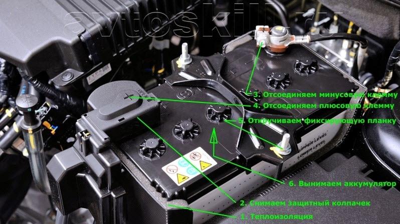 Подготовка аккумулятора к зиме | Как хранить аккумулятор зимой: где лучше хранить, при какой температуре