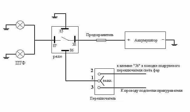 Как проверить реле бензонасоса | Как проверить реле бензонасоса