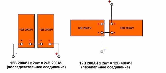 Применение вспомогательной АКБ | Можно ли заряжать аккумулятор не снимая клеммы