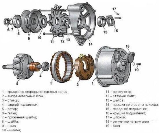 Устройство и принцип работы генератора | Как снять генератор на Приоре с кондиционером
